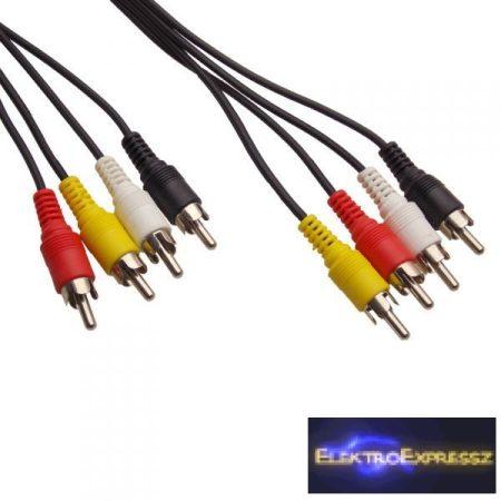 ET-7506 RCA kábel 1,5m