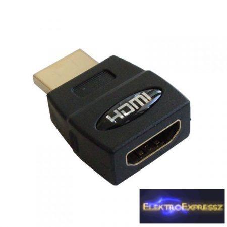 ET-ECH-804 HDMI dugó/aljzat, adapter