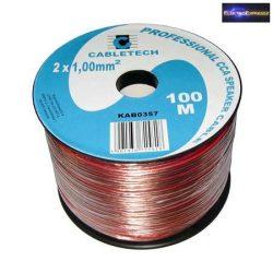 ET-6545CX Transparent hangszóró kábel 2x1mm2