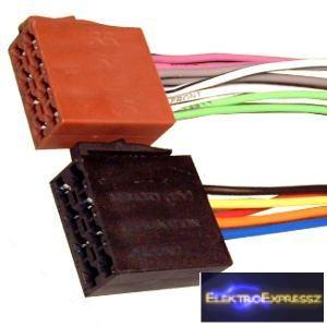 ET-4526 ISO csatlakozó