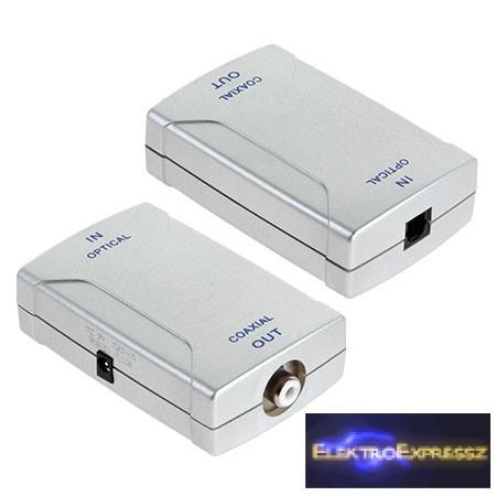 LP-ZLA0854 Optikai jelátalakító