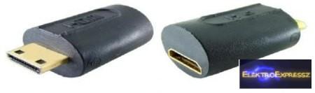 EMF-6926 Toldó mini HDMI dugó → mini HDMI aljzat