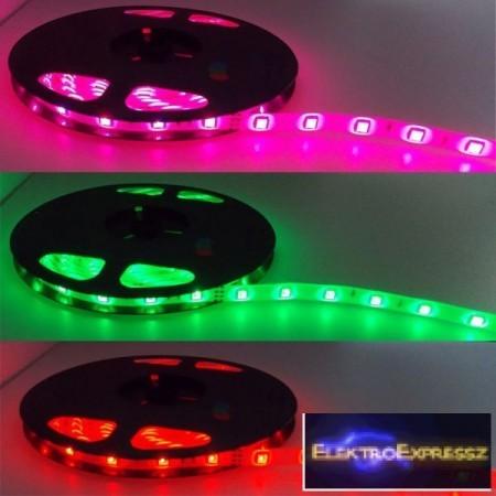 LED szalag vezérlő és tartozék